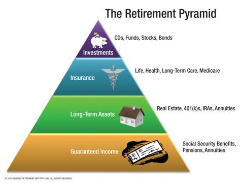 financial planning retirement koni polycode co